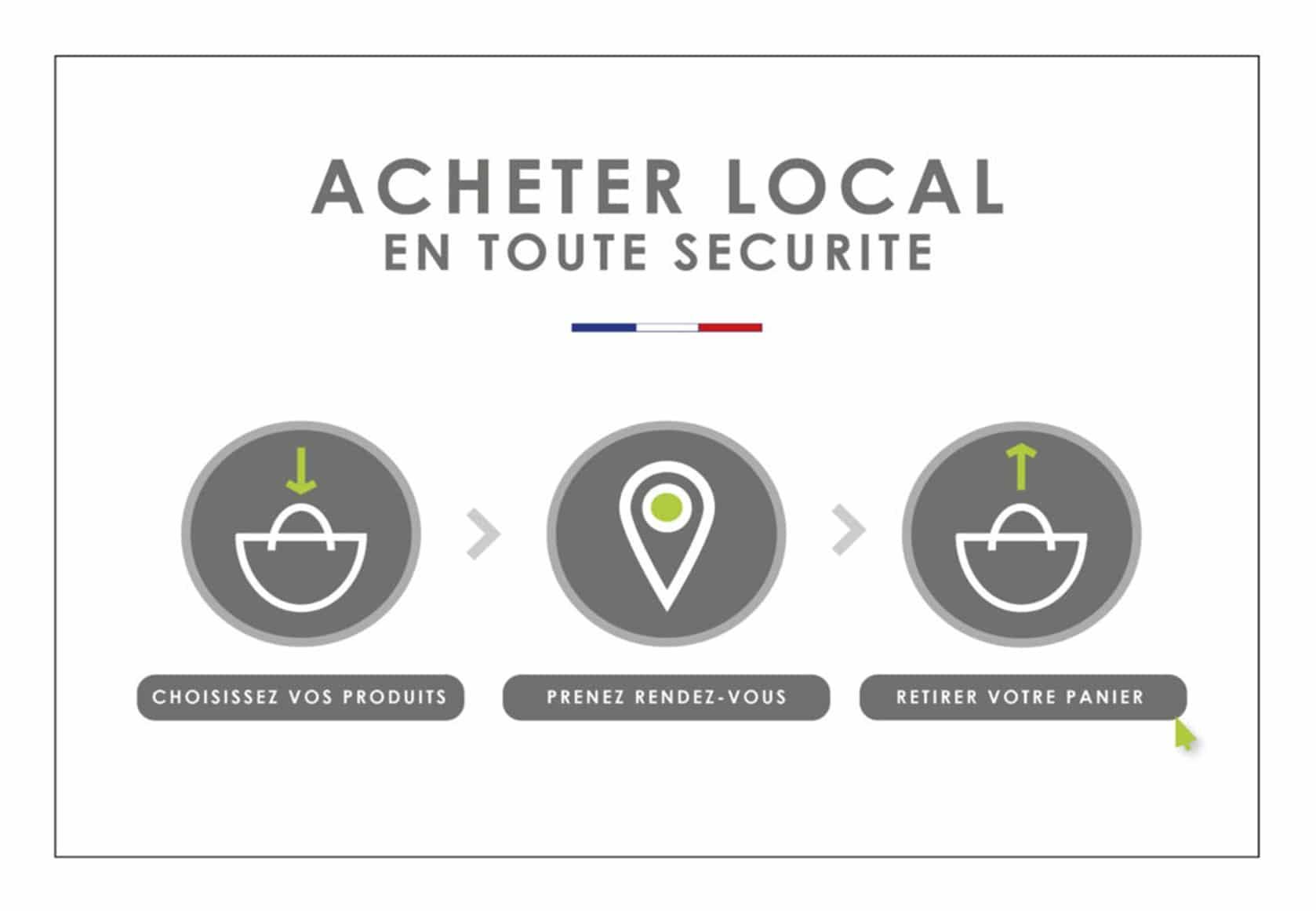Nouveau canal de vente : le click and collect